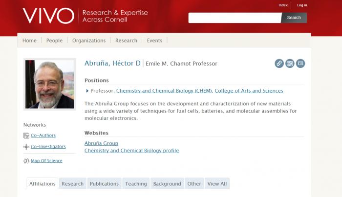 VIVO - profil naukowca