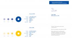 System Identyfikacji Wizualnej UMK - Rozdział 3 - Logo UMK, źródło: https://www.umk.pl/siw/r3/KIW_UMK_rozdzial3.pdf